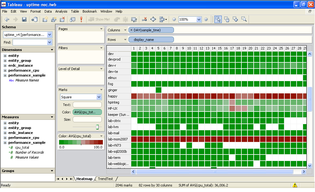 Workload Heatmap With Tableau - Customizing Uptime Infrastructure ...